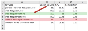 Prioritize in CSV